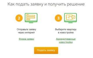 Онлайн заявка на ипотечный кредит — можно ли и как подать?