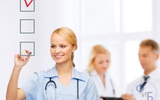 Независимая оценка качества медицинских услуг — что это, кто ее проводит, порядок поведения