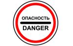 Идентификация риска (risk identification) — что это, способы, методы, особенности