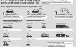 Прохождение техосмотра для автобуса — порядок, правила, как и где пройти, стоимость