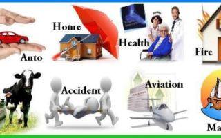 Страховой случай — что это такое, примеры страховых случаев