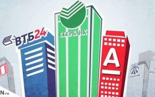 Ипотека для юридических лиц и владельцев бизнеса — условия, требования, как взять