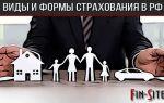 Обязательное страхование имущества частных лиц — особенности, формы и виды