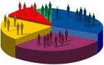 Социальное страхование в россии — особенности, цели, задачи, функции, правила