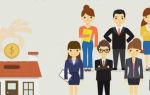 Ипотека для государственных служащих: условия, требования, как получить