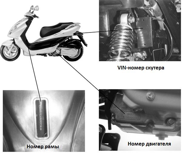 Проверка мотоцикла (скутера) на угон - в ГИБДД, онлайн, по госномеру