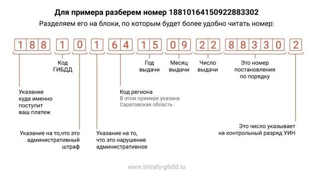 Поиск штрафа ГИБДД по номеру постановления: как найти и узнать штраф ГИБДД по постановлению