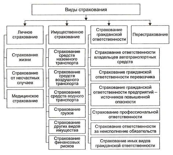 Особенности и нюансы добровольного вступления в отношения по соцстрахованию