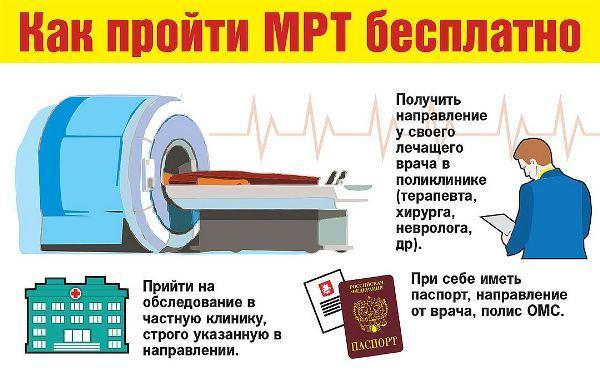 Можно ли сделать МРТ бесплатно по полису ОМС и что для этого нужно?