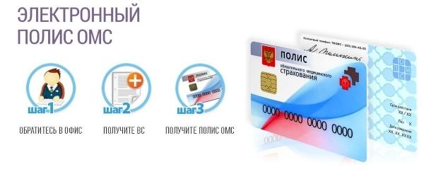 Электронный полис ОМС: что это, как выглядит, как пользоваться