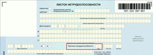 Коды больничных листов и их расшифровка: что означают коды в больничных листах