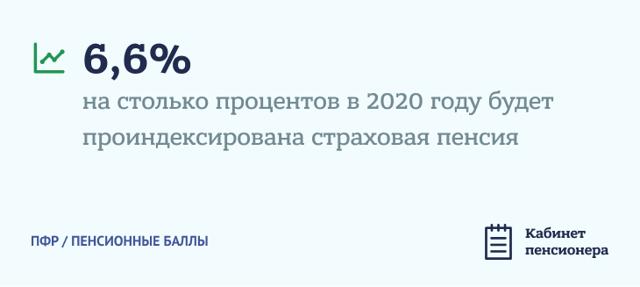 Индексация пенсий в 2020 году: условия, сроки, этапы, последние новости