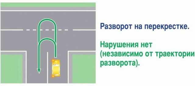 Размер штрафа за разворот в неположенном месте, за разворот на пешеходном переходе