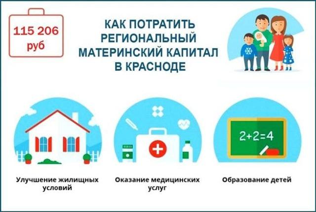 Материнский капитал в Московской области в 2020 - размер, назначение и выплата, как получить