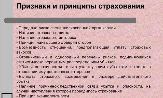 Автострахование в России - сущность, задачи и принципы