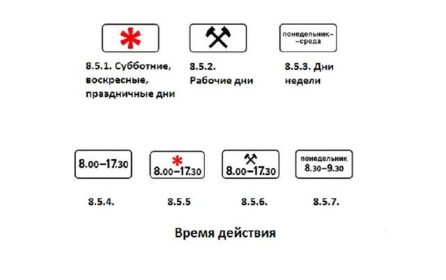 Выезд на выделенную полосу: какой штраф за выезд на полосу для автобусов?