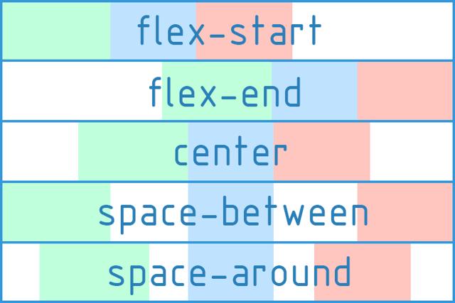 ФЛЕКС (flex) в страховании - что обозначает и где используется