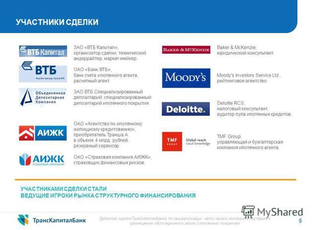 Черный список ипотечный агентств АИЖК - кто в него входит, перечень банков и брокеров