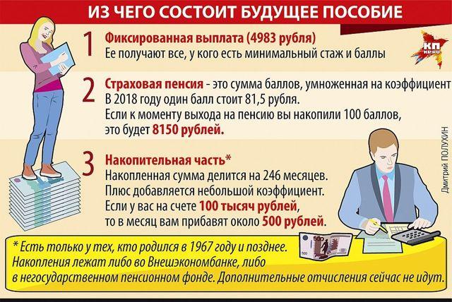 Какой страховой (трудовой) стаж нужен для выхода на пенсию в 2020г.