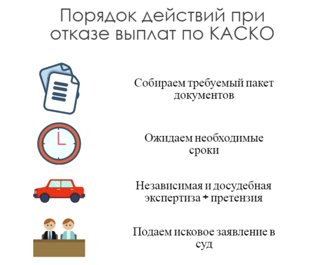 Страховая не платит по КАСКО: порядок действий для получения возмещения