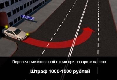 Является ли нарушением наезд на сплошную линию разметки и какой штраф за это?