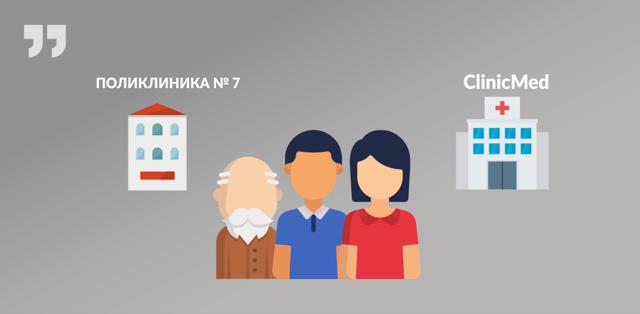 Что такое ДМС и как работает добровольное медицинское страхование в России?