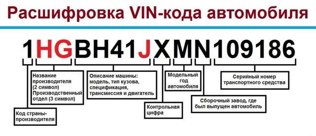 vin-код автомобиля: что это, как узнать, что означает и как его читать?