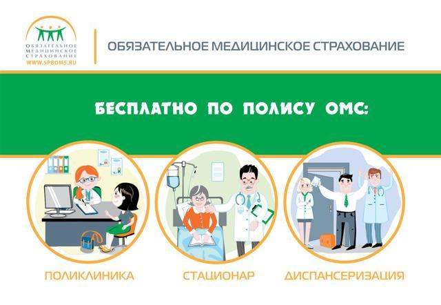 Где и как получить страховой полис ОМС: необходимые документы, порядок получения