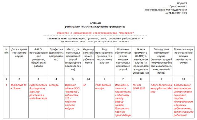 Образцы и формы документов для расследования, учета и регистрации несчастных случаев