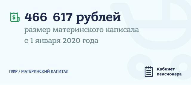 Будет ли индексация и изменение размера материнского капитала в 2020 году