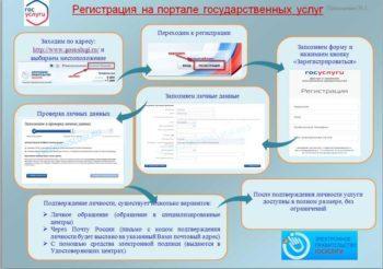 Оповещение о штрафах ГИБДД: как подключить уведомление о штрафах по СМС и по почте (e-mail)