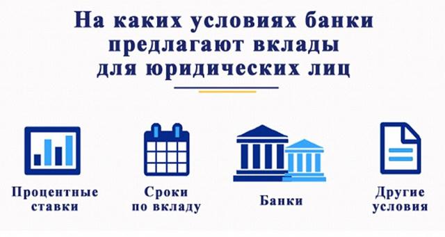 Страхование вкладов и депозитов юридических лиц в банках
