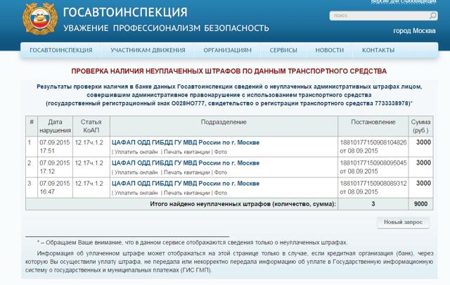 Обжалование штрафа ГИБДД: как обжаловать и отменить штраф, оспорить онлайн через интернет