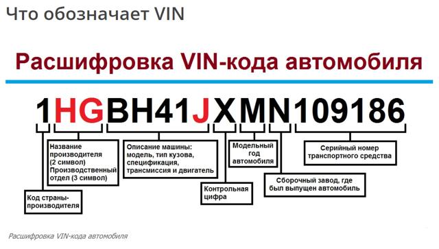 Что делать, если сгнил vin номер на раме и как поставить на учет авто без ВИН?
