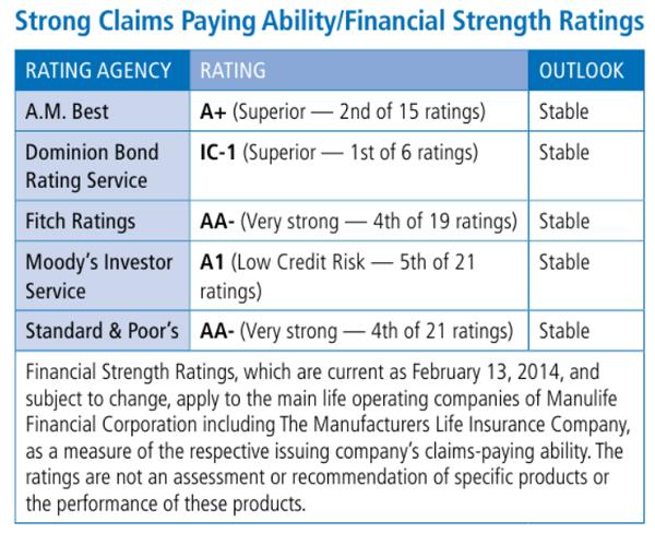 Опыт банковского страхования за рубежом: в США и Европе