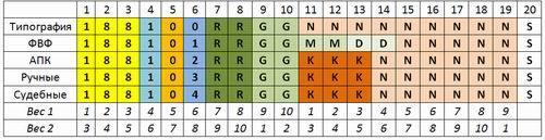 ГИБДД - расшифровка аббревиатуры, основные задачи и функции Госавтоинспекции