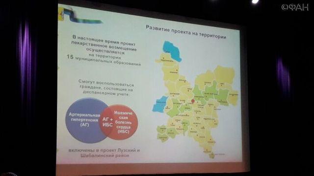 Льготное лекарственное обеспечение регионов России: история, современные показатели, проблемы