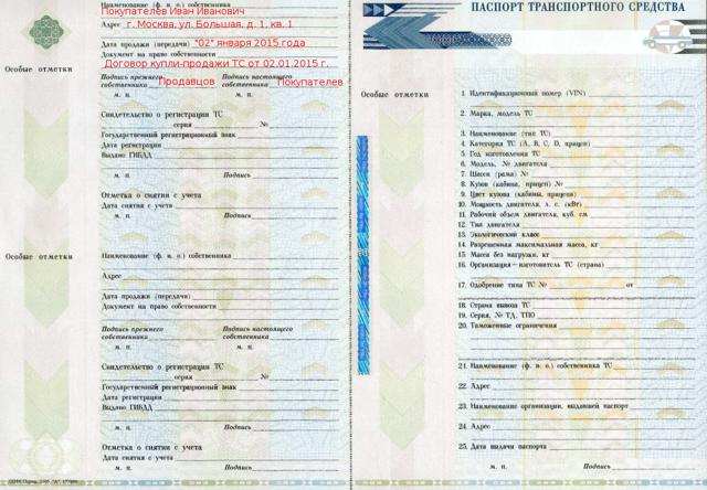 Документы для покупки автомобиля: полный перечень документов